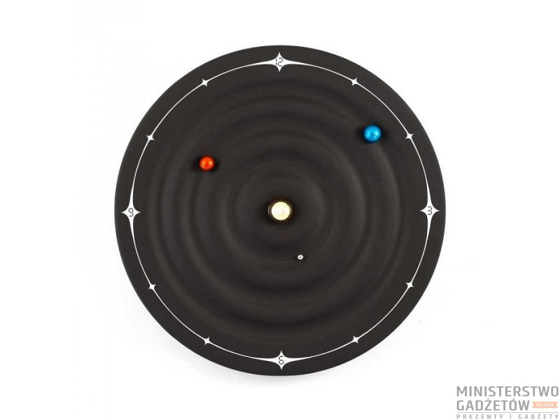 zegar orbita ministerstwo gadzetow